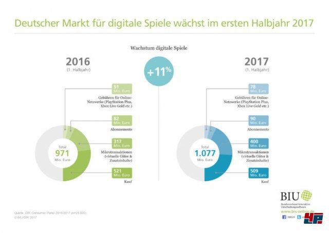 Screenshot - Spielemarkt Deutschland (360) 92551004