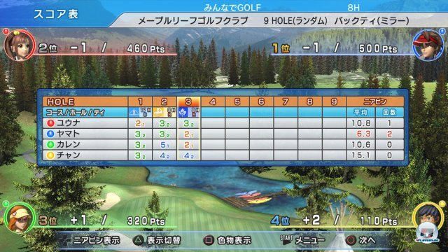 Screenshot - Everybody's Golf (PlayStation3) 2394622