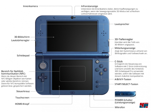 Screenshot - Nintendo 3DS (3DS)