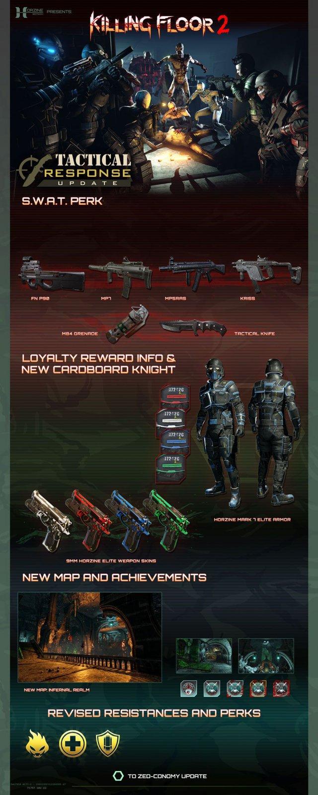 Screenshot - Killing Floor 2 (PC)