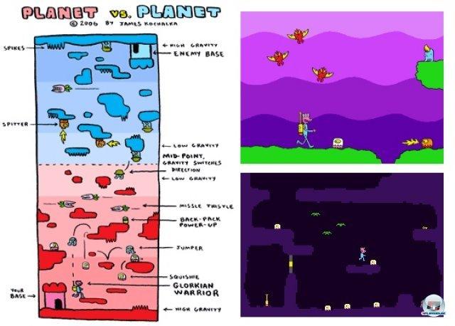 <b>Glorkian Warrior</b> <br><br> Natürlich versuchen auch kleine Teams und einzelne Entwickler ihr Glück. Pixeljam und Comic-Zeichner James Kochalka arbeiten an einer Hommage an uralte Pixel-Plattformer. Ihr Titel besitzt allerdings einen eigenen Dreh: Je nach Höhe der Plattform nimmt die Gravitation ab, bis man schließlich überkopf hüpft und die Anziehungskraft langsam wieder an Stärke gewinnt. 2341452