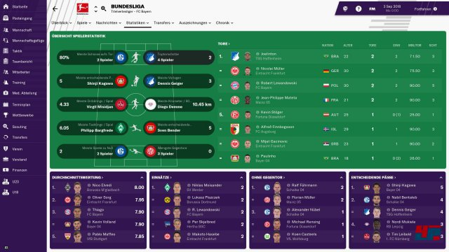 Screenshot - Football Manager 2019 (PC)