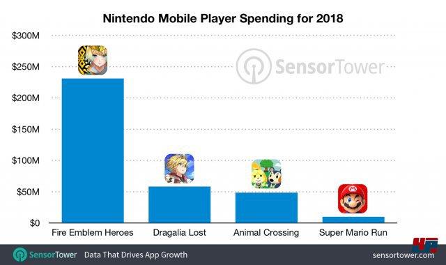 Screenshot - Nintendo (Android)
