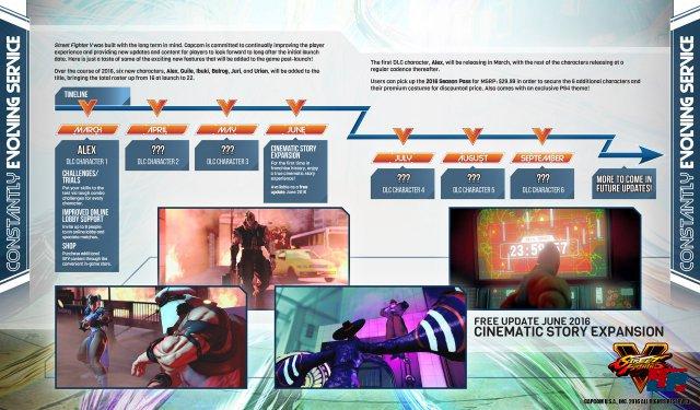 Screenshot - Street Fighter 5 (PC) 92520172