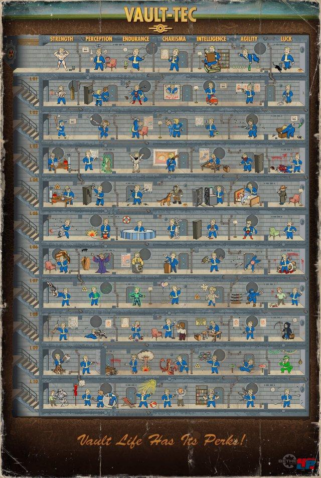 Die jeweiligen Perks werden in Fallout 4 vom Vault-Boy darstellt.