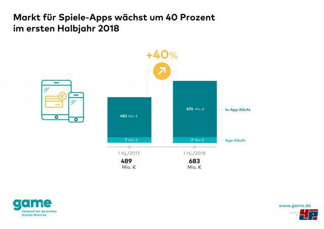 Screenshot - Spielemarkt Deutschland (360) 92571324