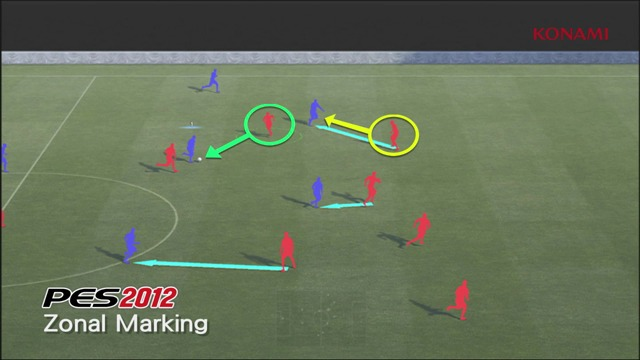 Zonal Marking-Video